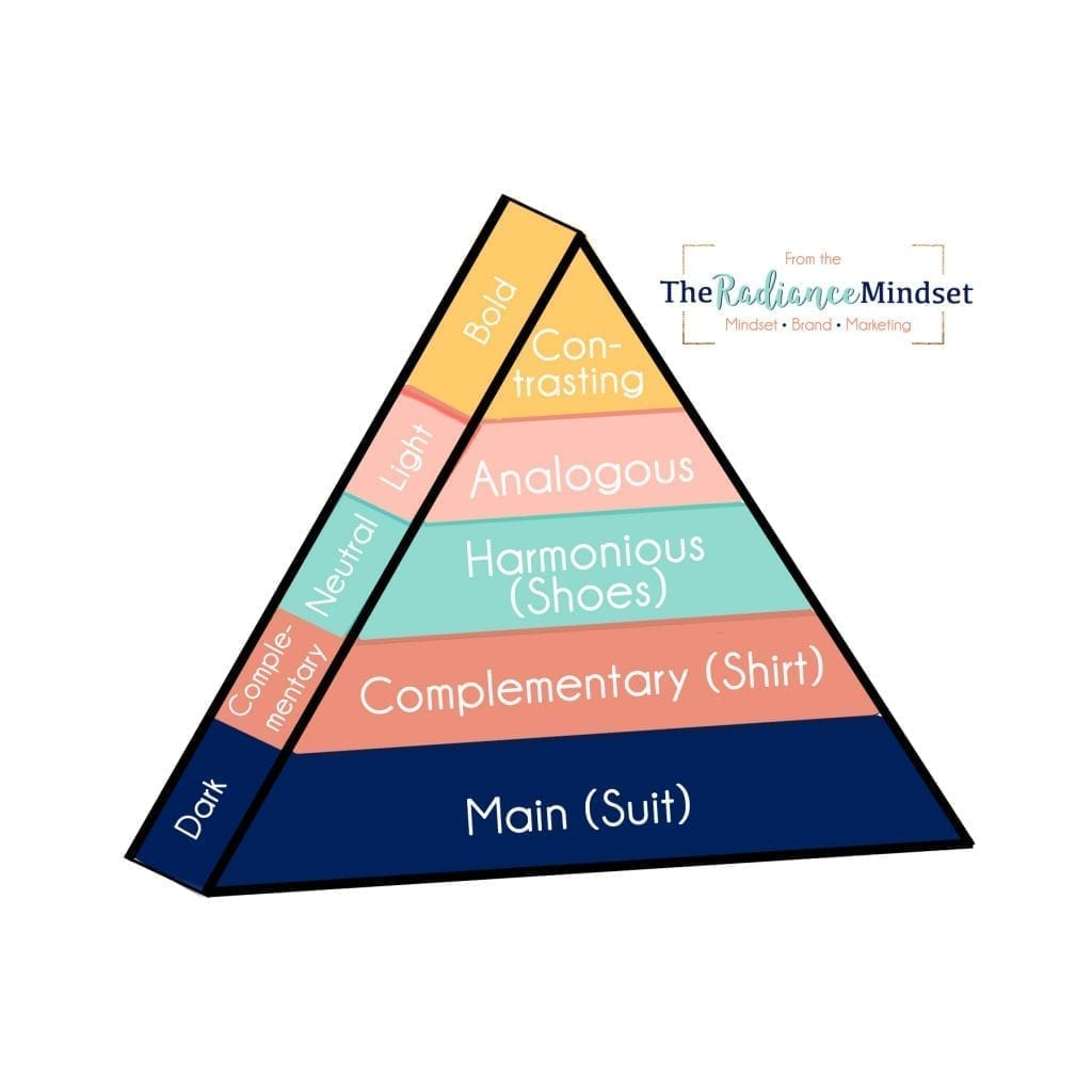 Brand Colors Palette pyramid | The Radiance Mindset | www.theradiancemindset.com